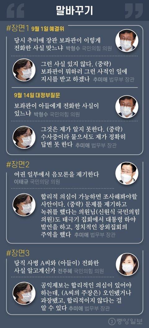 추미애 법무부 장관의 아들 병역 특혜의혹 수사 관련 국회 발언 모음. 그래픽=김영희 02@joongang.co.kr