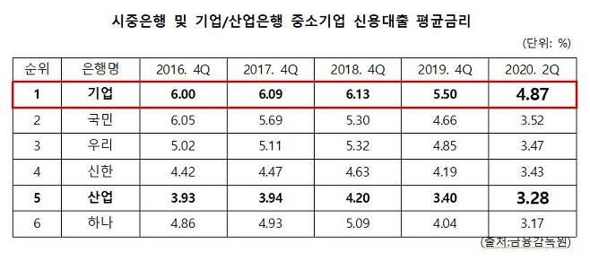 [김병욱 의원실 제공]