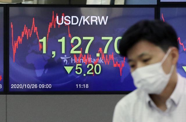 서울 외환시장에서 원·달러 환율은 전 거래일(1132.9원)보다 5.2원 내린 1127.7원에 마감한 26일 오후 서울 중구 하나은행 딜링룸에서 직원들이 업무를 보고 있다. 뉴시스