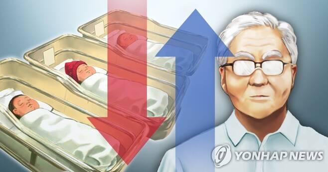 출생아 수 하락, 고령화 상승(PG) [이태호, 정연주 제작] 사진합성·일러스트