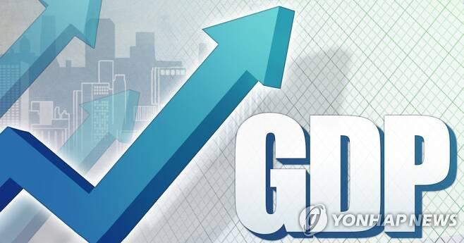 3분기 GDP 성장률 1.9%…상반기 역성장 딛고 반등 (PG) [정연주 제작] 일러스트