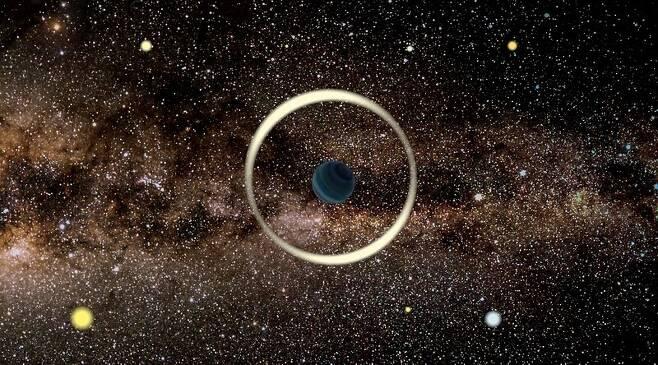 미시중력렌즈 방법으로 발견한 떠돌이 행성(가운데 푸른색 천체)의 상상도. ⓒ Jan Skowron, 바르샤바대 천문대