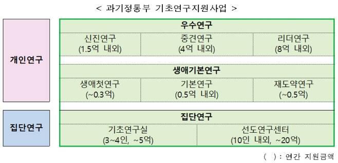 (과학기술정보통신부 자료 갈무리) 2020.11.5/뉴스1