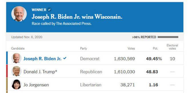 미국 대선 위스콘신주 개표 결과. 뉴욕타임스