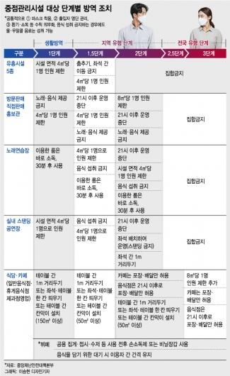 /사진=이승현 디자인기자