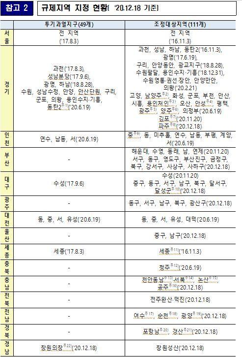 정부의 규제지역 현황(사진=국토교통부)
