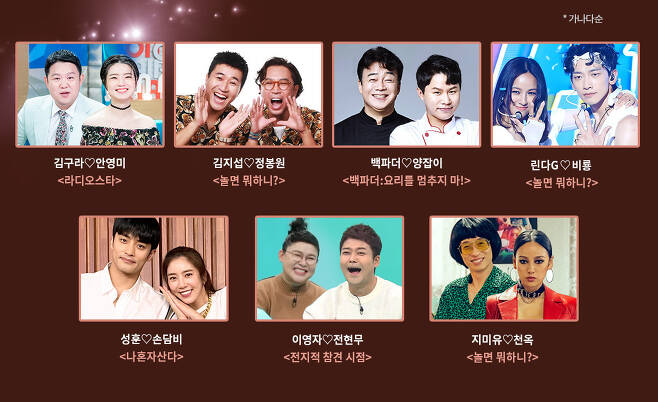 MBC 베스트 커플상/공식 홈페이지 캡처 © 뉴스1