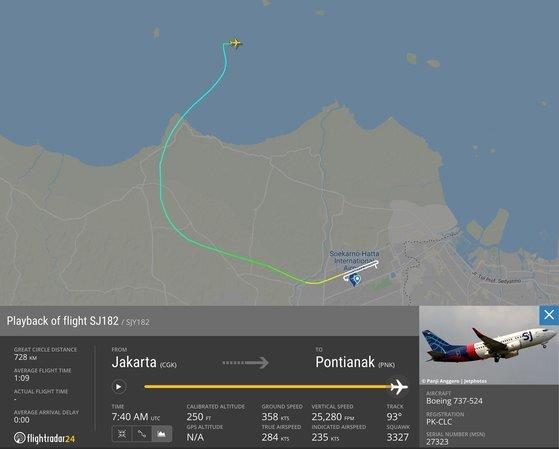 비행기 경로 추적 웹사이트 플라이트레이더24가 공개한 SJ182편 기록. [플라이트레이더]