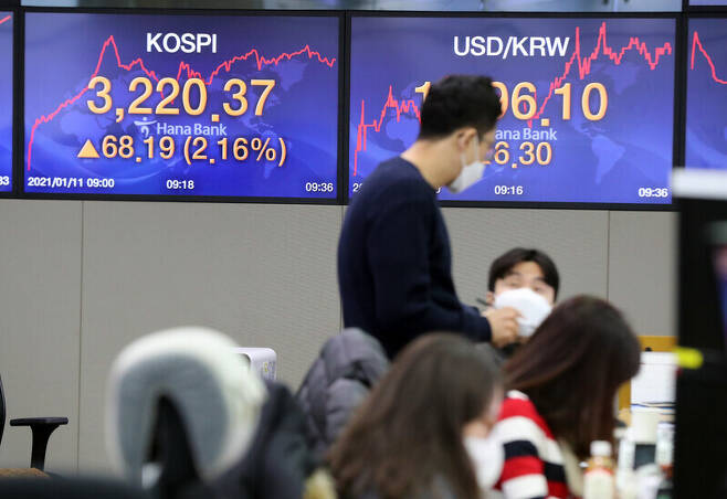 The KOSPI crosses the 3,000 mark on Jan. 11. (Yonhap News)