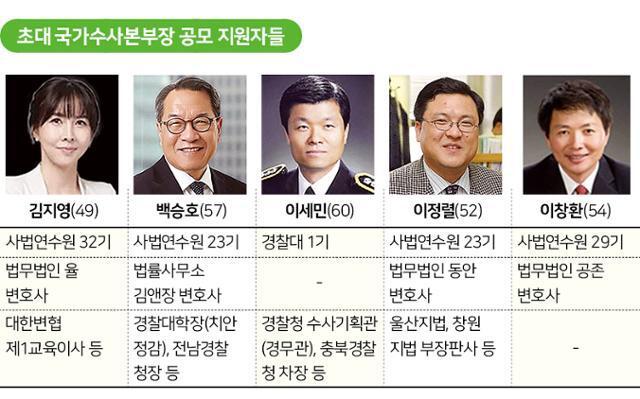 초대 국가수사본부장 공모 지원자들. 신동준 기자