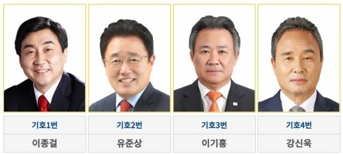 공식 홈페이지에 게재된 제41대 대한체육회장 선거의 입후자들.