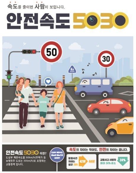 도심 도로 제한속도를 최대 50km/h로 제한하면 교통사고 사망자와 차량사고가 줄어든다는 통계에 따라 국회와 정부가 관련법을 제정해 올해부터 시행할 예정이다. fnDB