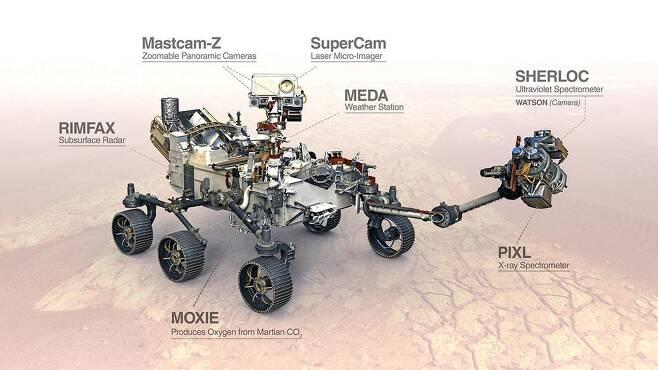 퍼서비어런스에 장착된 첨단 과학장비 마스트캠-Z와 슈퍼캠은 마스트에, PIXL과 SHERLOC은 로봇팔 끝 회전판에 달려있다. [NASA/JPL-Caltech 제공/ 재판매 및 DB 금지]