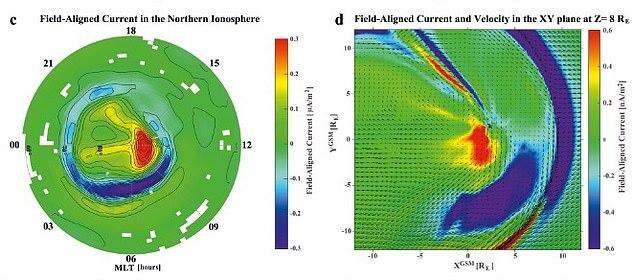 우주 허리케인의 전자 흐름을 나타낸 이미지.(사진=네이처 커뮤니케이션스)