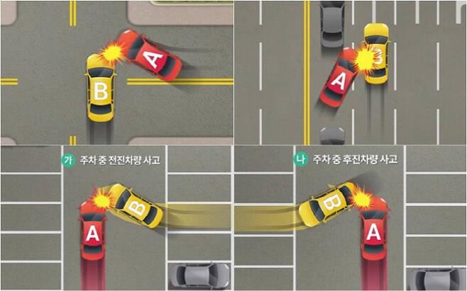 자동차 사고 과실비율 산정 자료 [자료 출처 = 손해보험협회]