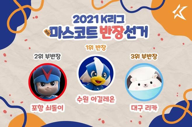 (한국프로축구연맹 제공) © 뉴스1