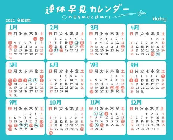 올해 일본의 공휴일 달력. 6월과 10월을 제외하고는 매월 3연휴가 있다. '스포츠의 날'이 10월 둘째주 월요일이지만 올해는 도쿄올림픽 개·폐회식 전후로 날짜를 옮겨, 7월에 4연휴, 8월에 3연휴가 생겼다. 12월은 공휴일이 없지만 연말부터 연휴에 들어가는 것이 일반적이다.