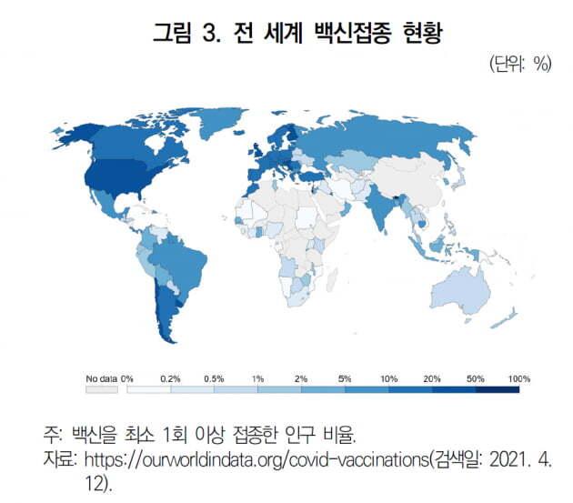 전세계 백신접종 현황. KIEP
