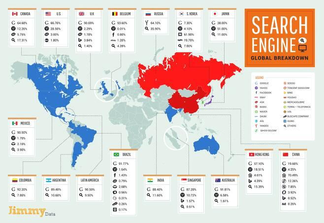 출처: https://jimmydata.com/blog/search-engine-market-share-country-infographic/