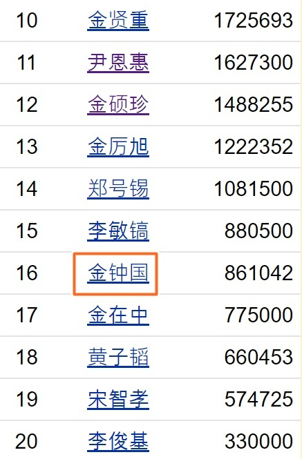 출처: 중국 123fans 홈페이지