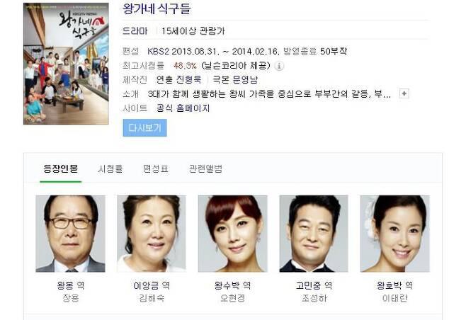 출처: KBS2TV 왕가네식구들