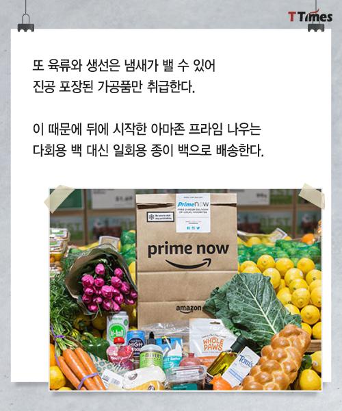 출처: Supermarket News