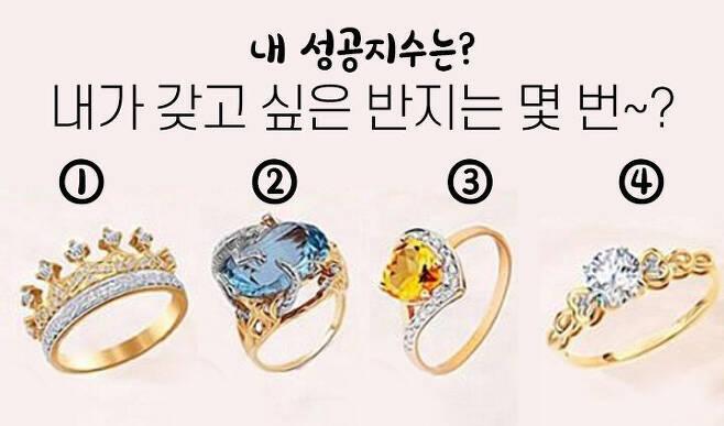 출처: *내 성공지수*갖고 싶은 반지는 몇 번?