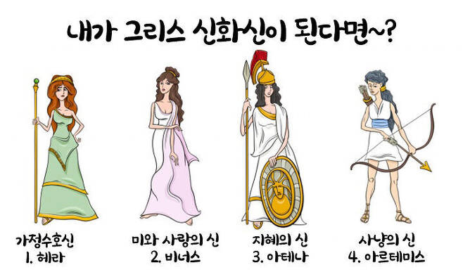 출처: 내가 그리스 신화 신이 된다면~?