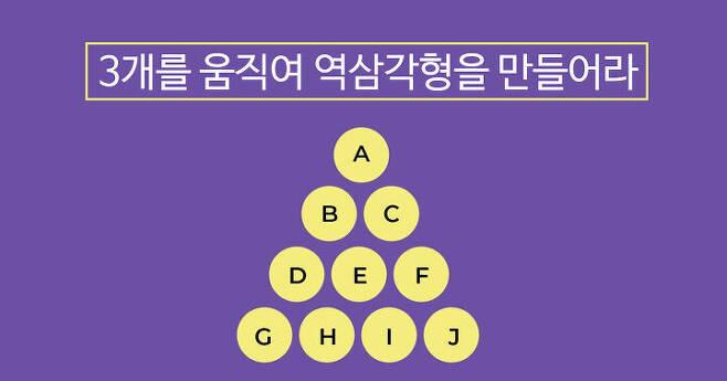 출처: 역삼각형을 만들려면 무엇을 움직여야 할까?