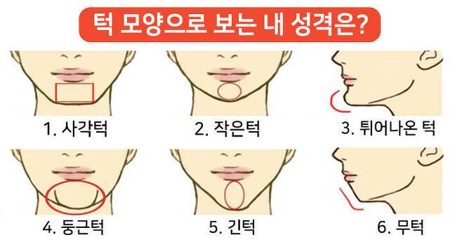출처: 비슷한 턱 모양을 선택해주세요!