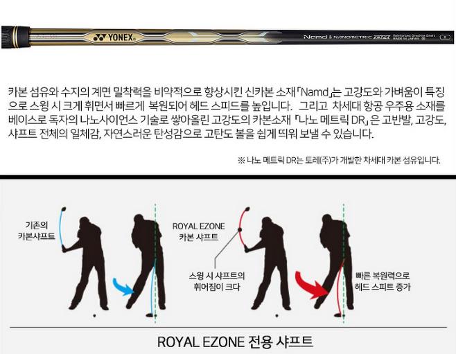 출처: https://www.yonex.co.kr/golf