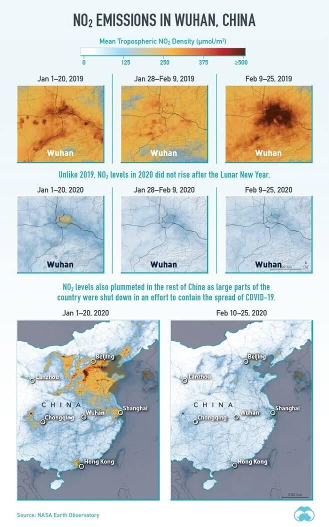 출처: NASA 지구 관측소