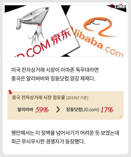 출처: alibaba,jd.com