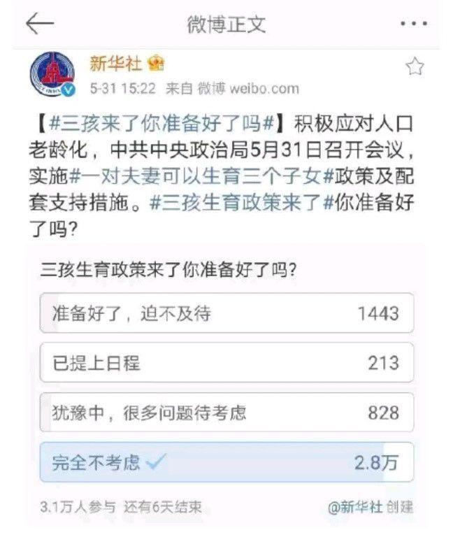 중국 관영 신화통신이 5월31일 웨이보 계정을 이용해 실시한 세 자녀 출산 관련 설문조사. /웨이보 캡처