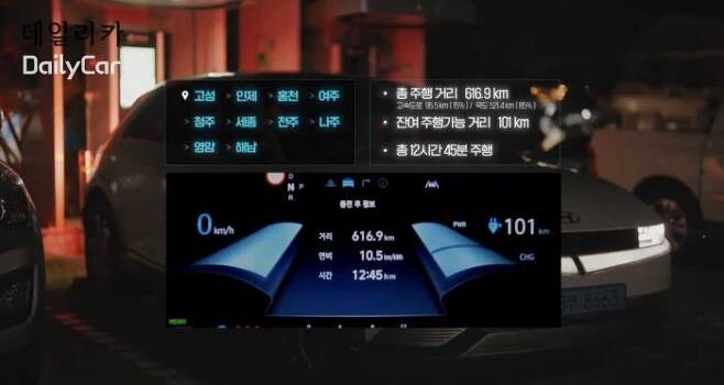 현대차그룹 트위터에 올라온 아이오닉5 장거리 주행 영상 캡처본. 이 캡처본에는 총 616.9km 무충전 주행이 이뤄진 모습이 확인된다. </figcation>