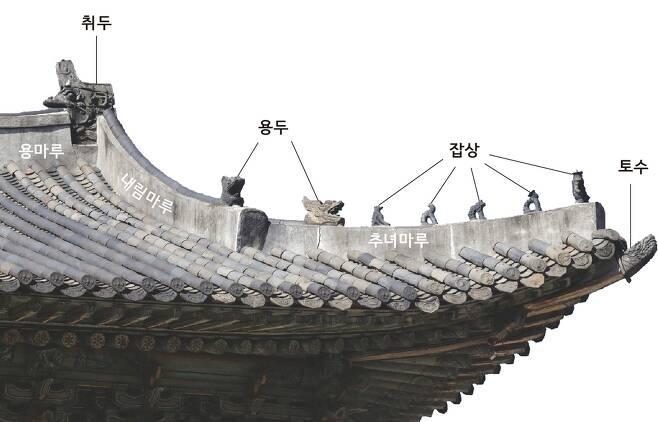 조선 시대 궁궐 지붕의 장식기와(창덕궁 명정문) [국립해양문화재연구소 제공. 재판매 및 DB 금지]