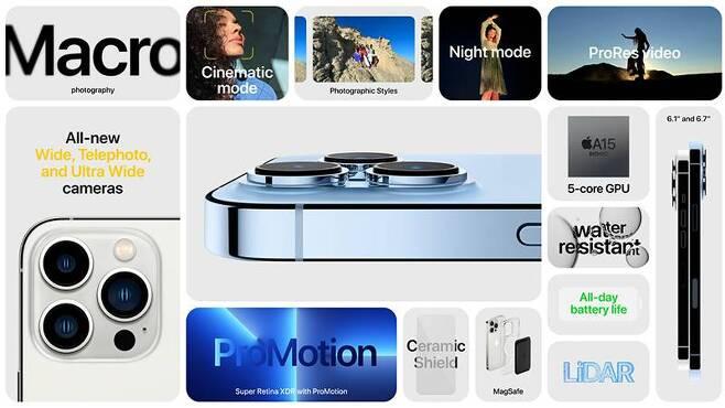 아이폰 13 프로의 주요 성능 요약. 출처=애플