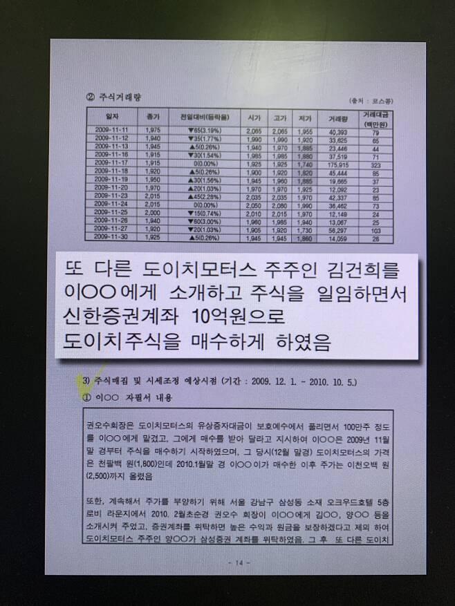 경찰내사보고서에 나오는 김건희 씨 혐의